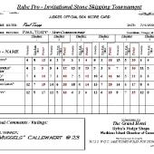 2000 Pro Score Card