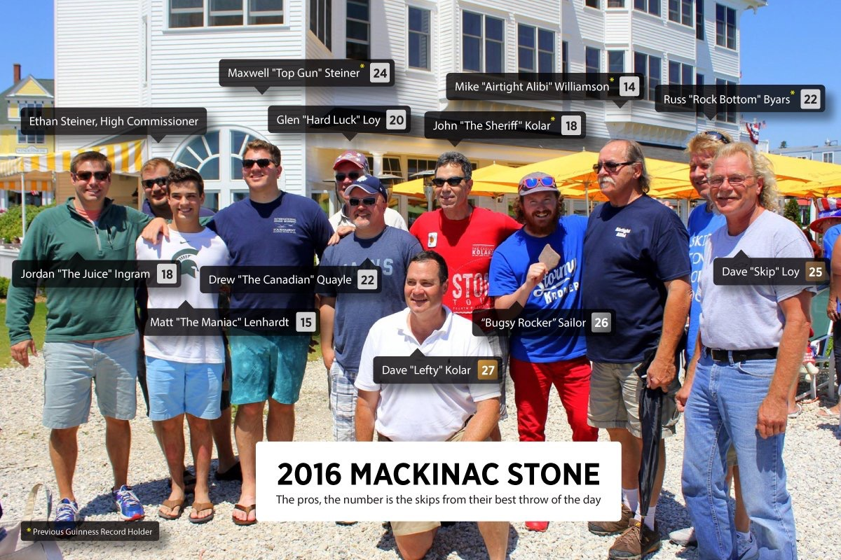 Mackinac 2016 Stone Skipping Results – Beach Report